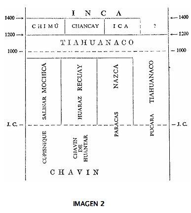tiwa2